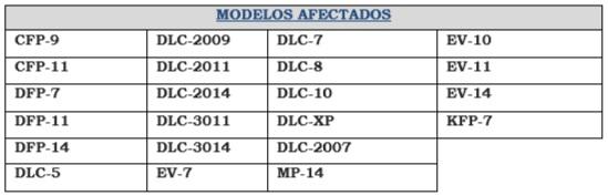 modelos_afectados